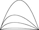 Interpolating parabolic arcs between pairs of line elements of various orientations, covering the broad range of turning angles between 0° and 152°