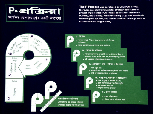 <p>Blue and green poster with multicolor lettering.  Actual title in upper left corner in Bengali script.  Note in upper right corner.  Visual image is a large &quot;P&quot; on the left side of the poster, divided into five segments, one for each step in the process.  Steps are analysis, strategic design, development/pretesting/production, management/implementation/monitoring, and impact evaluation.  Steps are explained in greater detail, in Bengali, on the right side of poster.</p>