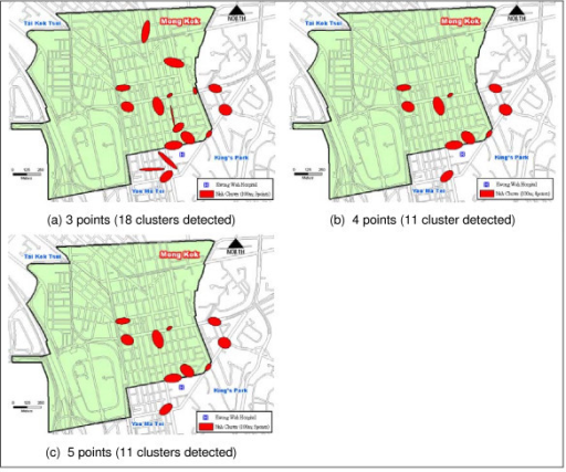 A comparison of Nnh clusters using 100 meters as the threshold distance and varying minimum points per clusters.