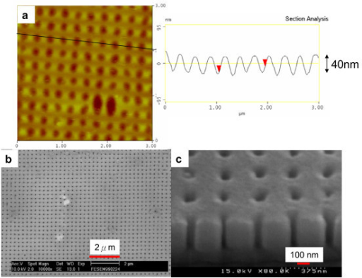 AFM and SEM images of Al prepattern and AAO (a) 2D Al prepatten after RD-WETS. (b, c) 2D prepattern-induced regular AAO array. Anodization conducted in 0.3 M H3PO4 at 110 V and 5°C.