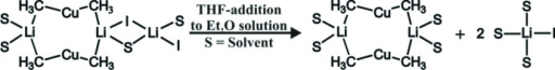 Proposed by NMR in solution: THF addition to iodidocuprates in diethyl ether solutions yields predominantly iodine-free cuprates and solvated Li–I units.