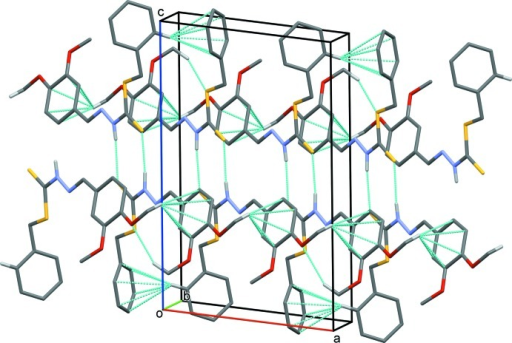 A view approximately along the b axis of the crystal structure of the title compound. The hydrogen bonds and C—H⋯π inter­actions are shown as dashed lines (see Table 1 ▸ for details; for clarity only the H atoms involved in these inter­actions are shown).
