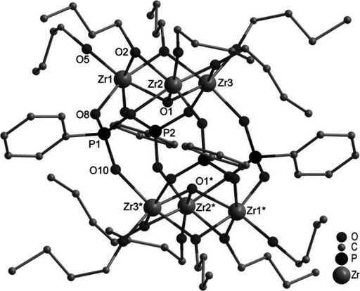 Molecular structure of Zr6(μ3-O)2(μ2-OBu)6(OBu)6(O3PPh)4 (1). Hydrogen atoms are omitted for clarity. Selected bond lengths/pm and angles/°: Zr(1)-O(1) 211.6(5), Zr(1)-O(2) 214.8(5), Zr(1)-O(3) 214.5(5), Zr(1)-O(5) 192.9(5), Zr(1)-O(8) 209.2(5), Zr(1)-O(11) 209.9(5), Zr(2)-O(1) 208.1(5), Zr(2)-O(2) 215.8(5), Zr(2)-O(4) 215.5(8), Zr(2)-O(6) 192.6(5), Zr(2)-O(9) 210.4(5), Zr(2)-O(13) 207.7(5), Zr(3)-O(1) 208.7(5), Zr(3)-O(3) 215.3(5), Zr(3)-O(4) 215.3(9), Zr(3)-O(7) 193.4(5), Zr(3)-O(10) 209.2(5), Zr(3)-O(12) 209.4(5); Zr(1)-O(1)-Zr(2) 106.1(2), Zr(1)-O(1)-Zr(3) 106.0(2), Zr(2)-O(1)-Zr(3) 109.6(2), Zr(1)-O(2)-Zr(2) 102.3(2), Zr(1)-O(3)-Zr(3) 102.7(2), Zr(2)-O(4)-Zr(3) 104.5(4)