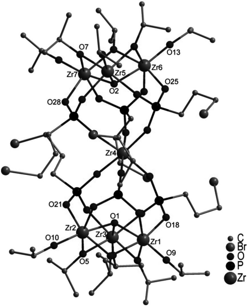 Molecular structure of Zr7O2(µ2-OiPr)6(OiPr)6(O3PCH2CH2CH2Br)6 (2). Hydrogen atoms are omitted for clarity. Selected bond lengths/pm and angles/°: O(1)-Zr(1) 207.9(4), O(1)-Zr(2) 209.3(4), O(1)-Zr(3) 208.2(4), O(2)-Zr(5) 208.9(4), O(2)-Zr(6) 209.2(4), O(2)-Zr(7) 208.8(4), O(5)-Zr(2) 216.4(4), O(5)-Zr(3) 217.0(4), O(7)-Zr(5) 218.6(4), O(7)-Zr(7) 216.5(5), O(9)-Zr(1) 194.2(5), O(10)-Zr(2) 193.1(5), O(13)-Zr(6) 192.2(5), O(18)-Zr(1) 210.1(4), O(21)-Zr(2) 211.7(4), O(23)-Zr(4) 206.0(4), O(25)-Zr(6) 211.1(4), O(26)-Zr(4) 207.4(4), O(28)-Zr(7) 210.6(5); Zr(1)-O(1)-Zr(2) 108.09(18), Zr(7)-O(7)-Zr(5) 101.9(2)