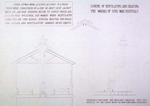 <p>Scheme of ventilating and heating the wards of U.S. Civil War hospitals.</p>