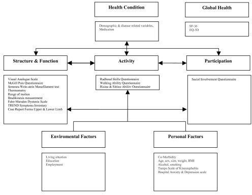 research papers on assessment and treatment of status asthmaticus An asthma protocol improved adherence to evidence-based guidelines for pediatric subjects with status asthmaticus in the emergency department.