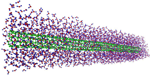 Color online. A (5, 5) SWNT (green) is surrounded by water molecules (blue, red). Nosé-Hoover thermostats with temperature Thot = 360 K are coupled to the nanotube tips, while water is kept at a fixed temperature Tw = 300 K. After a sufficiently long time (here 15 ns), a steady-state condition is reached. MD simulation results (in terms of both temperature profile and heat flux) are consistent with a continuous one-dimensional model as described by Equations (17) and (18). Image obtained using VEGA ZZ [47].