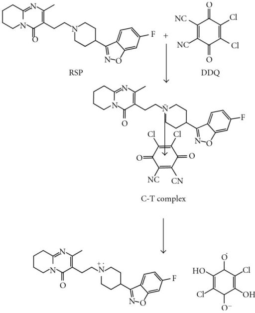 Proposed reaction scheme for method B.