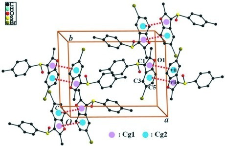 A view of the π···π interactions (dotted lines) in the crystal structure of the title compound. H atoms were omitted for clarity. [Symmetry codes: (vii) - x + 2,- y + 1,- z + 1.]