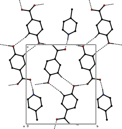 The crystal packing of I, viewed down a axis. Intermolecular hydrogen bonds are shown as dashed lines. H atoms not involved in hydrogen bonding have been omitted for clarity.
