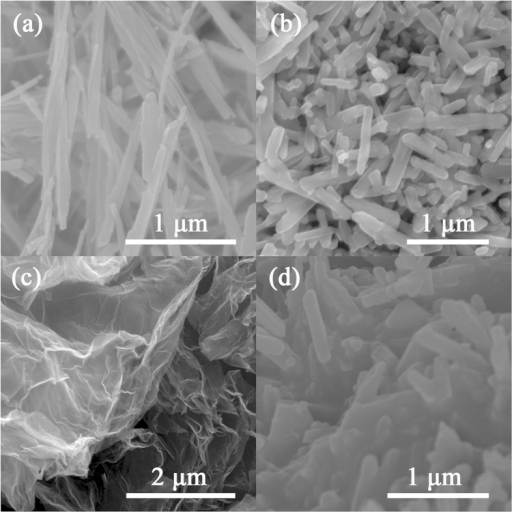 FESEM images of(a) the β-MnO2 nanowires, (b) the LiNi0.5Mn1.5O4 nanorods, (c) the pristine graphene nanosheets, and (d) the LiNi0.5Mn1.5O4-graphene composite.