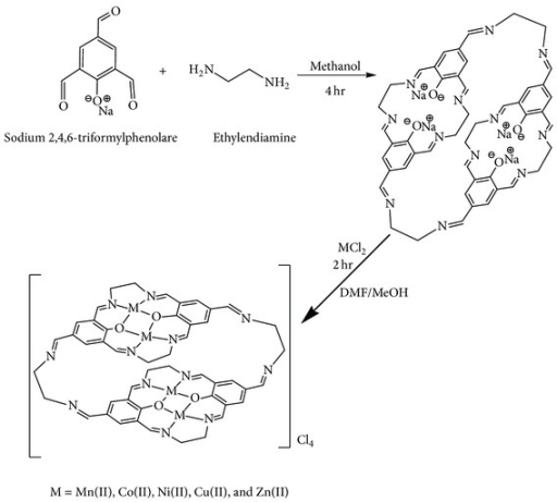 Synthesis scheme of the Schiff-base ligand Na2L and it's complexes.