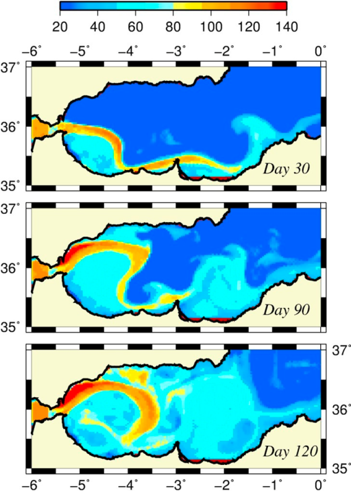 Modeled nutrient concentrations.Horizontal distribution of depth integrated nitrate distributions over 75 m layer (mmol N m−2) at days 30 (a), 90 (b), and 120 (c).