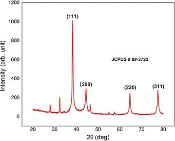 X-ray diffraction analysis of bio synthesized silver nanoparticles using marine red algae extracts of G. crassa corresponds four Bragg's reflections planes of the metallic silver nanoparticles.