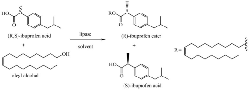 The reaction scheme for the esterification of (R,S)-ibuprofen with oleyl alcohol catalyzed by lipase variants T1, Q114L and Q114M in solvent.