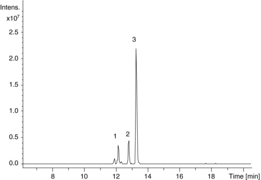 Extracted-ion chromatogram at m/z 1079 (= reduced octreotide, 1021 + 58) obtained by LC–MS of octreotide released from PLGHMGA after 45 days.