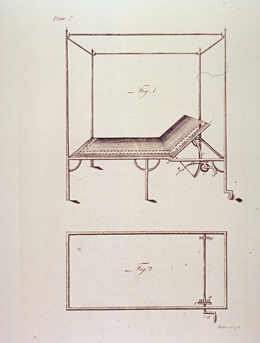 <p>Side and top views of an adjustable bed for pregnant women.</p>