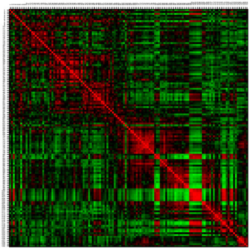 Graphical representation of Spearman correlation matrix of 130 surface-enhanced laser desorption/ionization time-of-flight mass spectrometry peaks. Red color intensity, positive correlation; green color intensity, negative correlation.