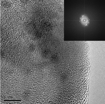 HRTEM micrograph showing crystalline nanoparticles obtained from fish bones by laser ablation in water using pulsed laser and their corresponding fast Fourier transform (inset). Laser irradiance: 8 × 5 × 106 W/cm2.