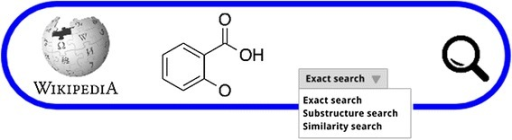 Wikipedia Chemical Structure Explorer allows substructure and similarity searches on molecules referenced in Wikipedia.
