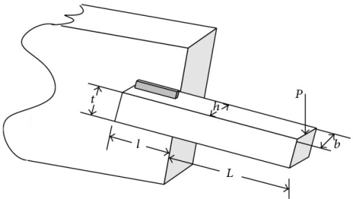 Schematic of the welded beam design problem [1].