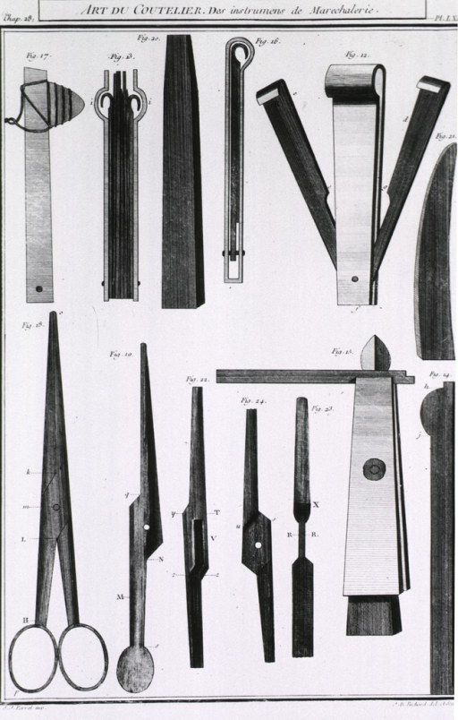 <p>Various bloodletting instruments used for the treatment and care of horses.</p>