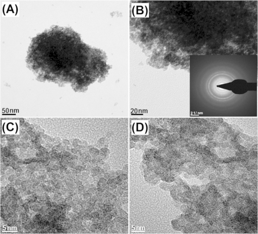 TEM images of the as-synthesized NiWO4 microcrystals.Inset in (B) shows the corresponding SAED pattern.