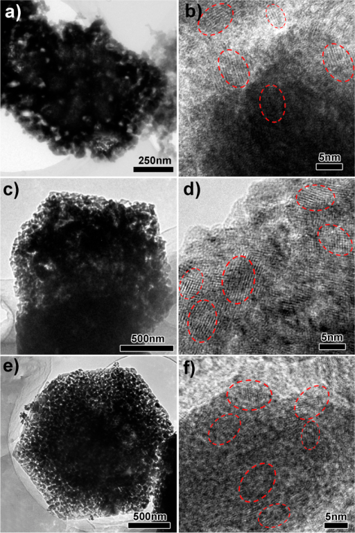 The ex-situ TEM and HRTEM characterizations of MO-5, MO-15 and MO-30 electrodes after 50 discharge-charge cycles at 100 mA g−1:(a–b) MO-15; (c–d) MO-15 and (e–f) MO-30.