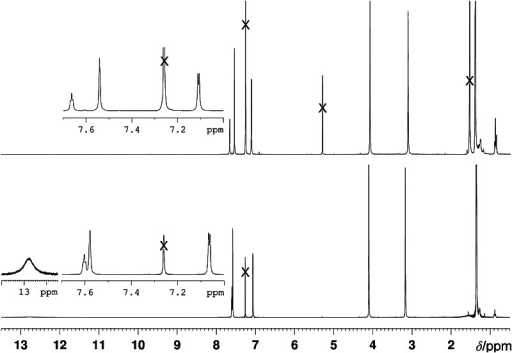 1H NMR spectra of the dipyrrin 2 (bottom) and of its Zn(II)-complex 3 (Zn-(2)2) (top) in CDCl3 (300 MHz, 25 °C, × = solvent signals)