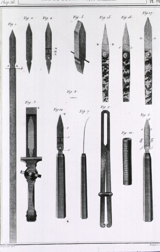 <p>Various styles of lancets.</p>