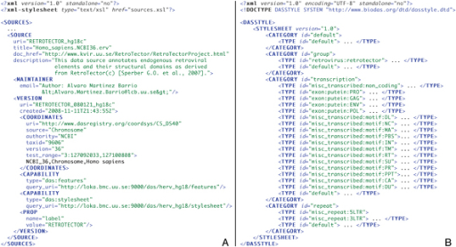 Left: Example of the DAS sources response in our server. To understand the configured meta-information of the DAS sources in our server, follow the legend in Figure I of Prlić et al., 2007. Right: Example of a DAS stylesheet response in our server. XML message shown only until TYPE level in order to distinguish better the different categories and types supported. The glyphs are folded into their respective types.