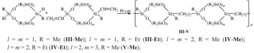 Synthesis of CL PMCS III–V.