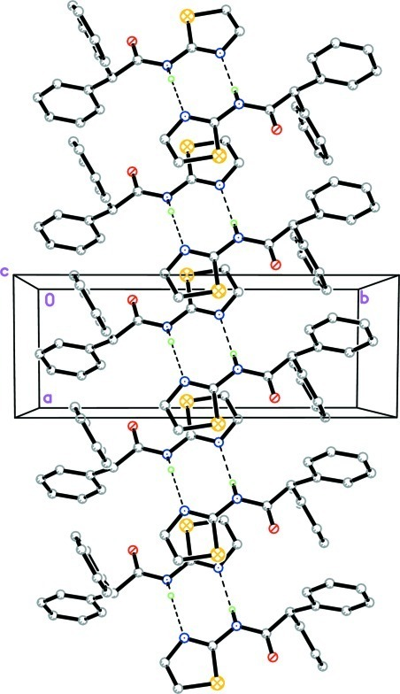 The crystal packing of the title compound, viewed along the c axis. H atoms not involved in the intermolecular interactions (dashed lines) have been omitted for clarity.