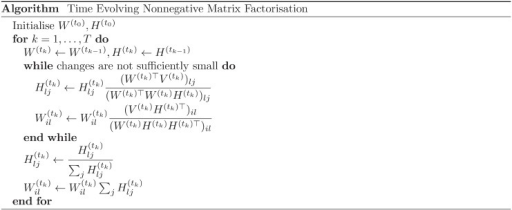 Iterative algorithm for Time Evolving Nonnegative Matrix Factorisation (TENMF).TENMF is an extension of Nonnegative Matrix Factorisation, to track the time-evolution of the W(tk)s. Starting from initialised W(t0) and H(t0), we update as introduced in Ref. [16] and the method section. From the second time step, we use the decomposed result of one step back as initial conditions. Here we assume that two consecutive time-sequential matrices have a similarity. Since NMF converges to local optima, the process would result in a convergence to 'near' local optima, and would not lose temporal development information, i.e., preserve the similarity to the result of one step back.