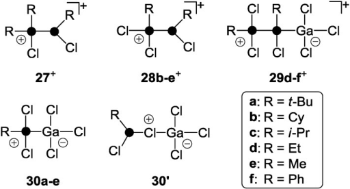Phosphanylphosphonium ion derivatives 27+–29+ and Lewis acid–base adduct 30 (classical) and 30′ (non-classical); R = alkyl, aryl.