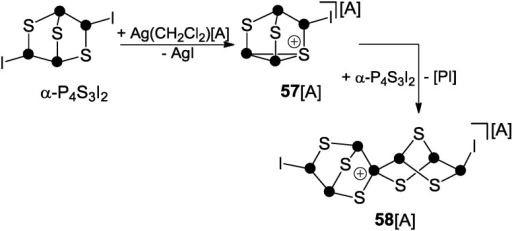 Reaction of α-P4S3I2 with Ag(CH2Cl2)[A], A = Al(OC(CF3)3)4.
