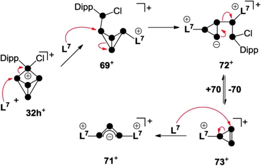 Reaction sequence for the carbene-induced [3+2]-fragmentation of P5+-cage 32h+.