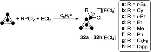 Preparation of compounds 32a–h[ECl4] from P4, RPCl2 and ECl3 (E = Ga, Al; R = alkyl, aryl) in fluorobenzene.
