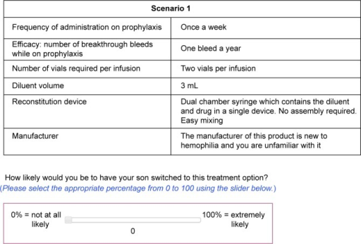 Sample treatment option and response scale for rating task.