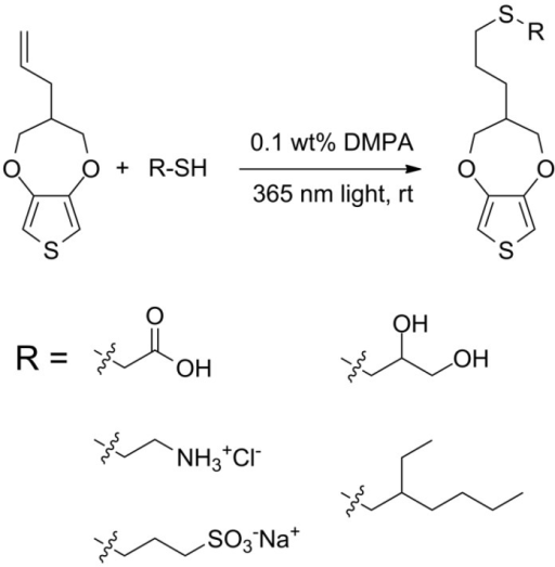 Synthesis of side-chain functionalized ProDOT derivatives.