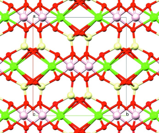 Diopside-(Fe). A perspective view of the unit cell along the c direction, as obtained from δ recycling PFDM. The tetrahedrally coordinated Si atoms (T site) and the O atoms (small spheres) form the pyroxene chains (upper view). The octahedrally coordinated atoms at M1 are mainly Mg and the eightfold coordinated atoms at M2 are principally Ca.