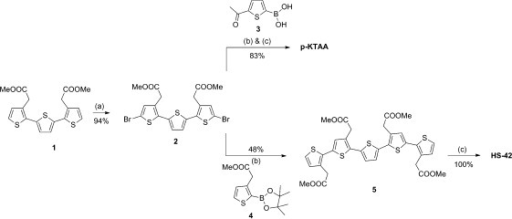 Synthesis of p-KTAA and HS-42. Reagents and conditions: a) NBS, DMF, 0 °C to RT, 16 h; b) 1,4-dioxane/MeOH, PEPPSI™-IPr, K2CO3, 70 °C, 20 min; c) NaOH (1 m), 1,4-doxane, 60 °C, 16 h.