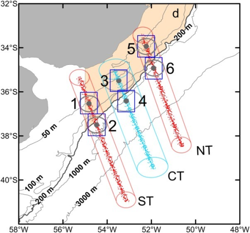 Ground track of Aquarius beam 2: southern and northern tracks (ST and NT) and beam 3 central track (CT) used to characterize the cross-shelf structure of low-salinity detrainments from the continental shelf. Points along each track mark the central position of each data from beam 2 (red) and 3 (light blue). The gray ellipses indicate schematically the extent of the observation for each beam. Points 1, 3, and 5 (2, 4, and 6) indicate the position of the outer shelf (upper slope) time series shown in Figures 7, S5, and S6. The shaded area indicates the region over which the mean wind stress was calculated and shown in Figures 7, S5, and S6. The gray lines indicate the 50, 100, 200 (thick), 1000, and 3000 m isobaths.