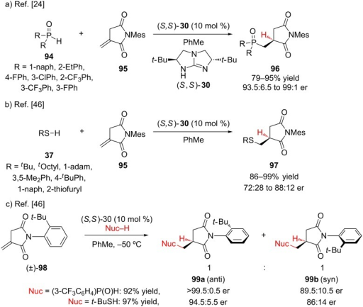 Tan's enantioselective addition of secondary phosphine oxides and thiols to N-arylitaconimides.