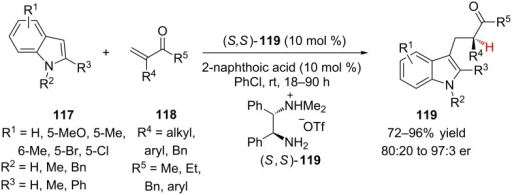 Luo and Cheng's addition of indoles to vinyl ketones by enamine catalysis.