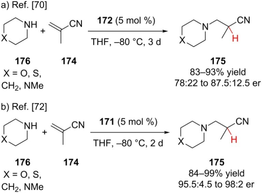 Togni's enantioselective hydroamination of methacrylonitrile.