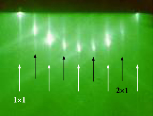 RHEED analysis of the grown MQW. The image shows spots of the 2 × 1 surface reconstruction (black arrows) superimposed to those of the initial 1 × 1 symmetry (white arrows). The presence of this diffraction pattern guarantees for a clean surface and a good two-dimensional epitaxial growth.