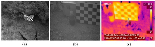 Images utilised as inputs for the registration procedure. (a) Monochrome image acquired by the AVT Prosilica GC2450; (b) SWIR image; (c) LWIR thermal image.