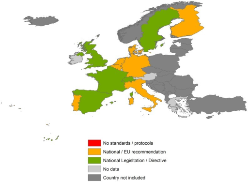 Blood transfusion health policy on T. cruzi infection in EU countries and Switzerland.
