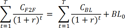 Equation for the PV break-even calculation where C=cost of teaching method, r=discount rate, t=number of years, and BL0=cost of transitioning to BL.